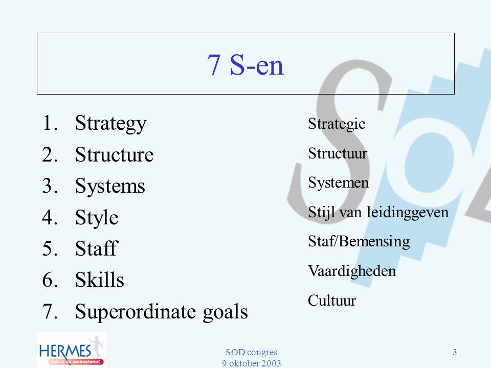 SOD congres 9 oktober 2003 3 7 S-en 1.Strategy 2.Structure 3.Systems 4.Style 5.Staff 6.Skills 7.Superordinate goals Strategie Structuur Systemen Stijl