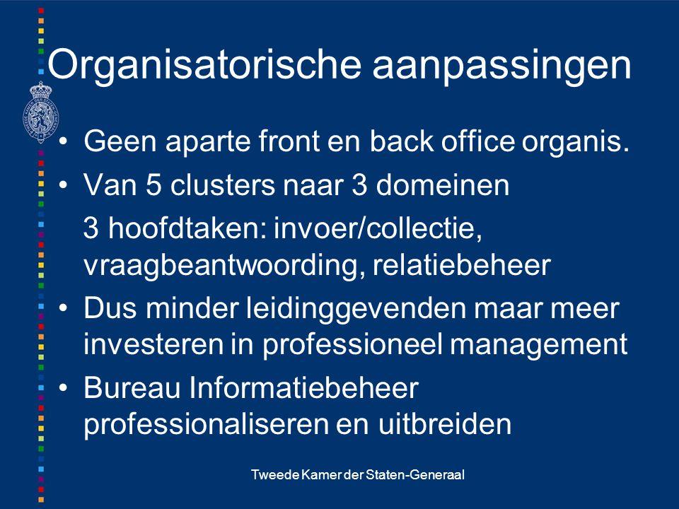 Tweede Kamer der Staten-Generaal Organisatorische aanpassingen Geen aparte front en back office organis. Van 5 clusters naar 3 domeinen 3 hoofdtaken: