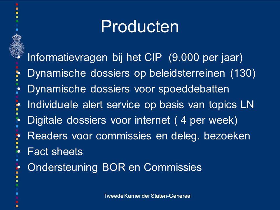 Tweede Kamer der Staten-Generaal Producten Informatievragen bij het CIP (9.000 per jaar) Dynamische dossiers op beleidsterreinen (130) Dynamische doss