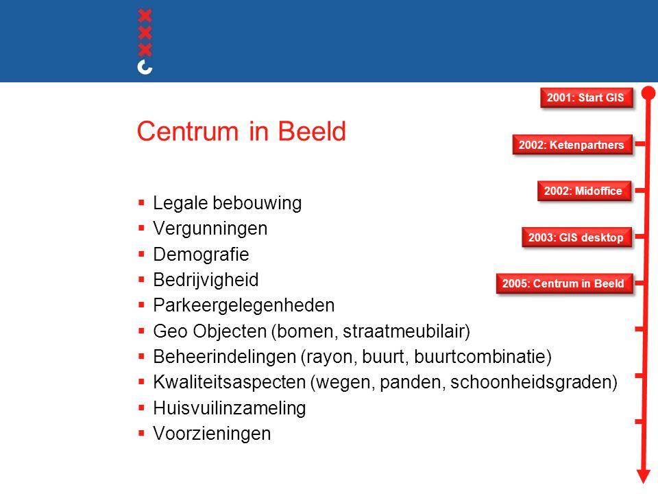 Centrum in Beeld  Legale bebouwing  Vergunningen  Demografie  Bedrijvigheid  Parkeergelegenheden  Geo Objecten (bomen, straatmeubilair)  Beheer