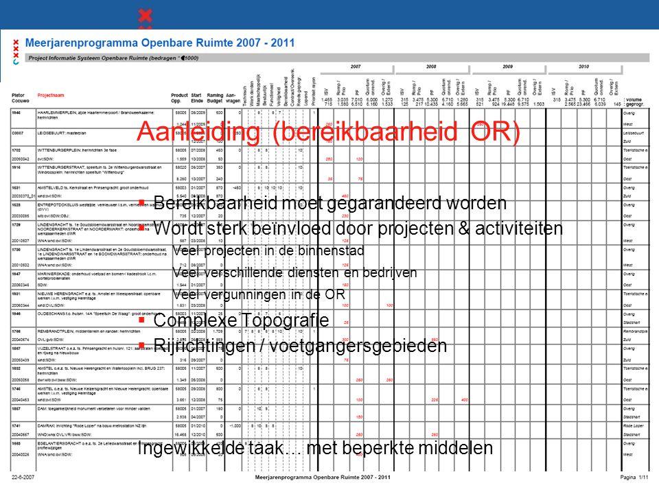 Aanleiding (bereikbaarheid OR)  Bereikbaarheid moet gegarandeerd worden  Wordt sterk beïnvloed door projecten & activiteiten Veel projecten in de bi
