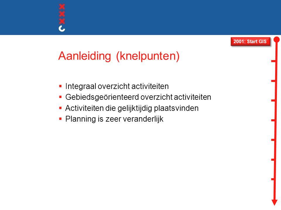 Aanleiding (knelpunten)  Integraal overzicht activiteiten  Gebiedsgeörienteerd overzicht activiteiten  Activiteiten die gelijktijdig plaatsvinden  Planning is zeer veranderlijk 2001: Start GIS