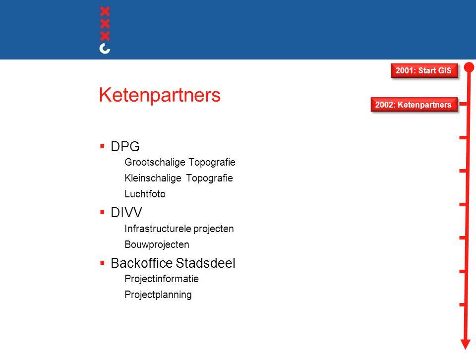 Ketensamenwerking uitbreiden  DPG  DIVV  DRO  O&S  DICT  SHP  Backoffice stadsdeel 2001: Start GIS 2005: Centrum in Beeld 2003: GIS desktop 2002: Midoffice 2002: Ketenpartners