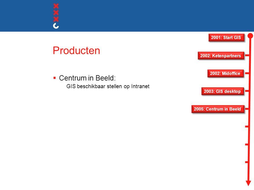 Producten  Centrum in Beeld: GIS beschikbaar stellen op Intranet 2001: Start GIS 2005: Centrum in Beeld 2003: GIS desktop 2002: Midoffice 2002: Ketenpartners