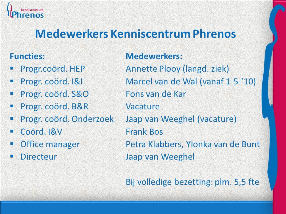 Medewerkers Kenniscentrum Phrenos Functies:  Progr.coörd. HEP  Progr. coörd. I&I  Progr. coörd. S&O  Progr. coörd. B&R  Progr. coörd. Onderzoek 