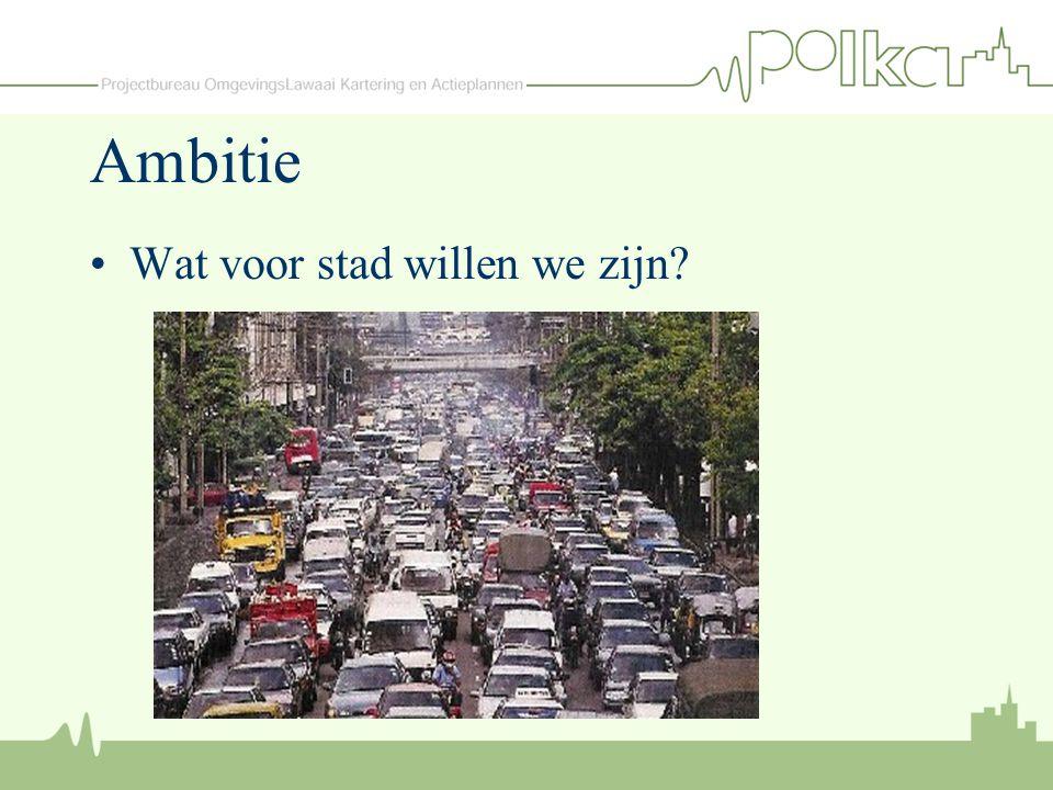 Ambitie Wat voor stad willen we zijn?