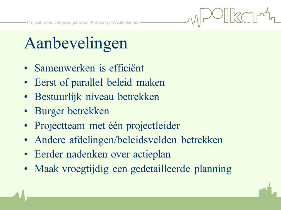 Aanbevelingen Samenwerken is efficiënt Eerst of parallel beleid maken Bestuurlijk niveau betrekken Burger betrekken Projectteam met één projectleider