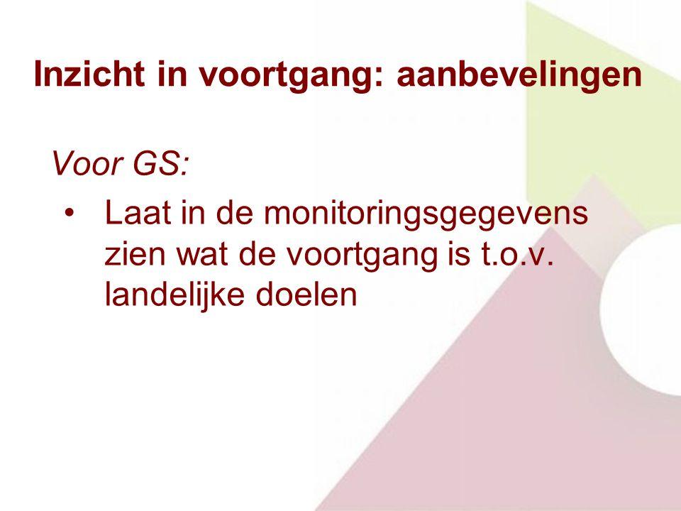 Inzicht in voortgang: aanbevelingen Voor GS: Laat in de monitoringsgegevens zien wat de voortgang is t.o.v.