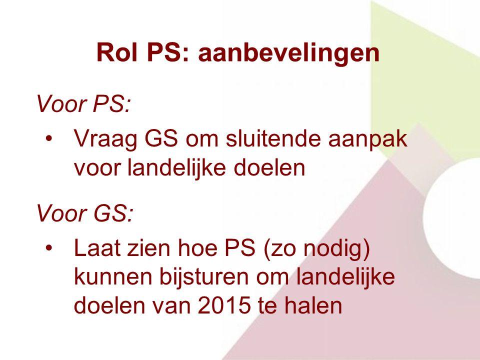 Rol PS: aanbevelingen Voor PS: Vraag GS om sluitende aanpak voor landelijke doelen Voor GS: Laat zien hoe PS (zo nodig) kunnen bijsturen om landelijke doelen van 2015 te halen