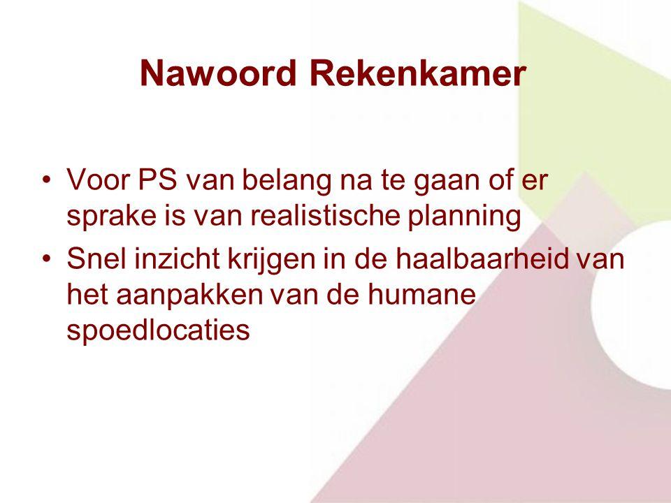 Nawoord Rekenkamer Voor PS van belang na te gaan of er sprake is van realistische planning Snel inzicht krijgen in de haalbaarheid van het aanpakken van de humane spoedlocaties
