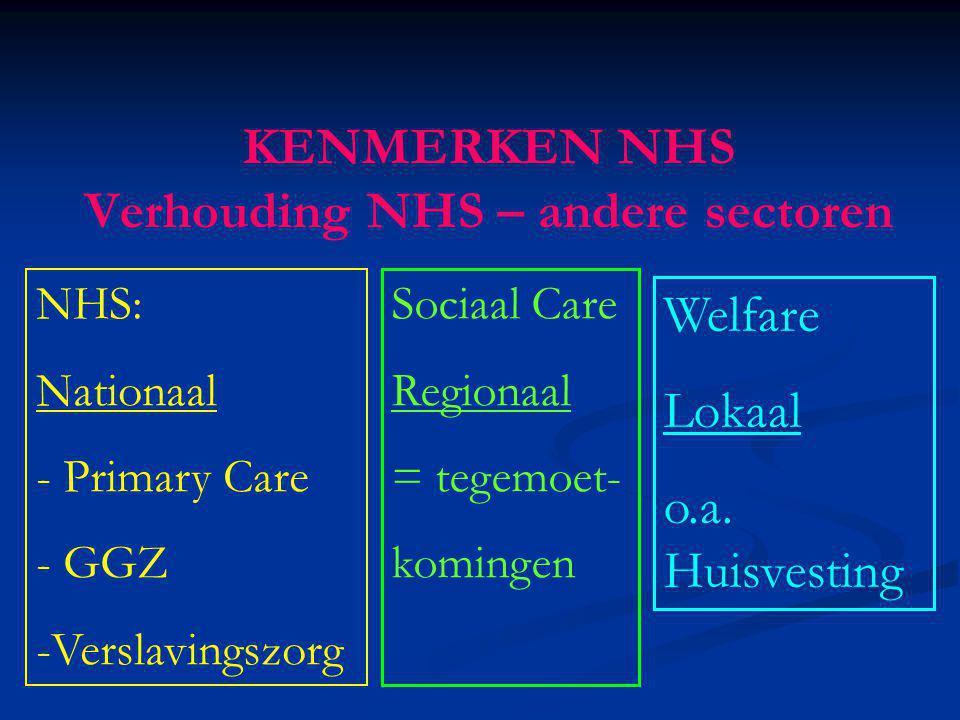 KENMERKEN NHS Verhouding NHS – andere sectoren NHS: Nationaal - Primary Care - GGZ -Verslavingszorg Sociaal Care Regionaal = tegemoet- komingen Welfar