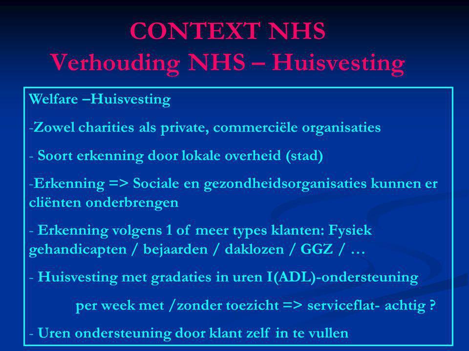 CONTEXT NHS Verhouding NHS – Huisvesting Welfare –Huisvesting -Zowel charities als private, commerciële organisaties - Soort erkenning door lokale ove
