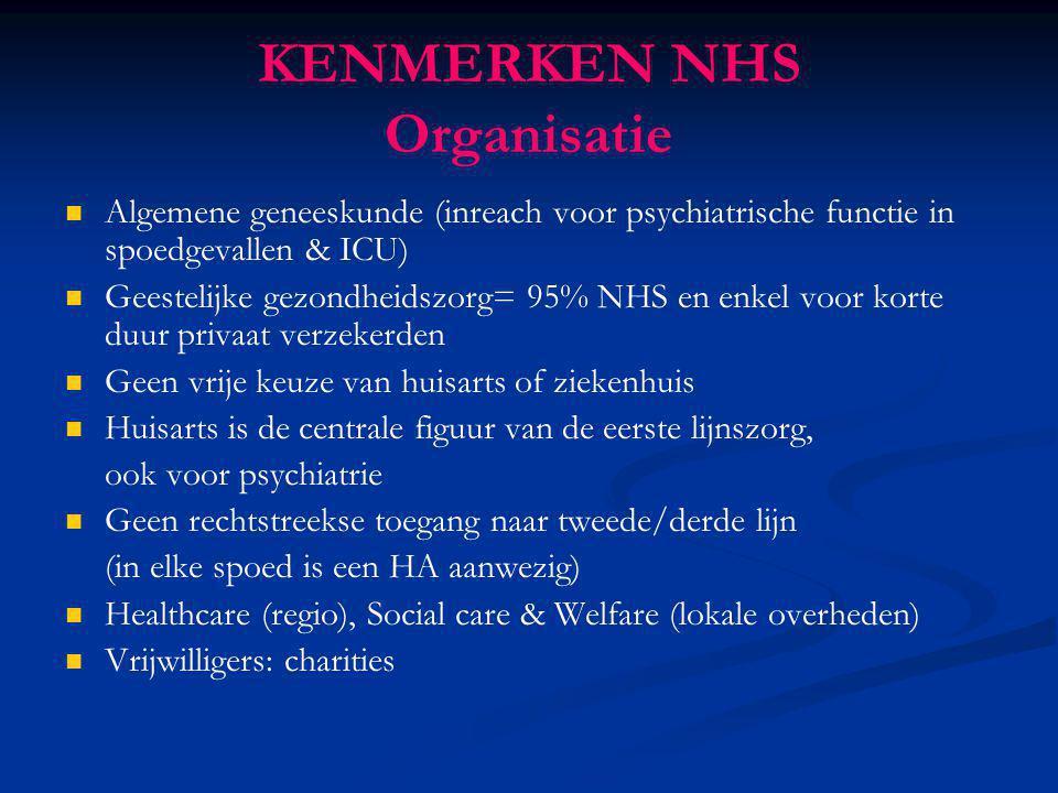 KENMERKEN NHS Organisatie Algemene geneeskunde (inreach voor psychiatrische functie in spoedgevallen & ICU) Geestelijke gezondheidszorg= 95% NHS en en