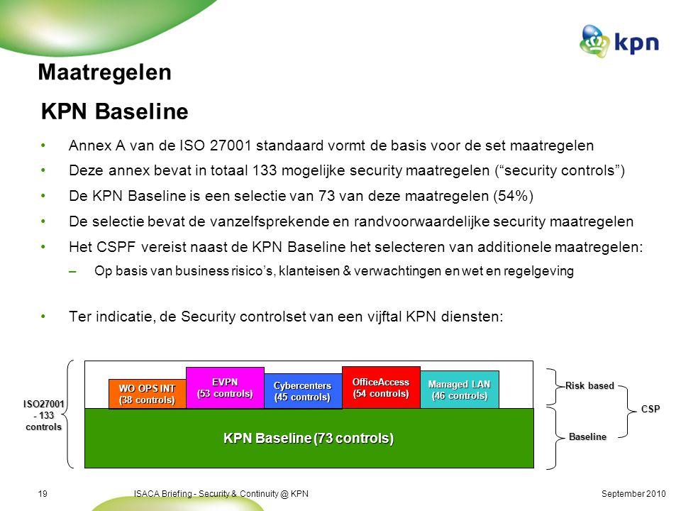 September 2010ISACA Briefing - Security & Continuity @ KPN19 Maatregelen KPN Baseline Annex A van de ISO 27001 standaard vormt de basis voor de set ma