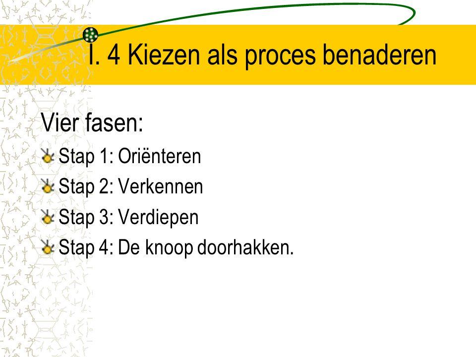 I. 4 Kiezen als proces benaderen Vier fasen: Stap 1: Oriënteren Stap 2: Verkennen Stap 3: Verdiepen Stap 4: De knoop doorhakken.