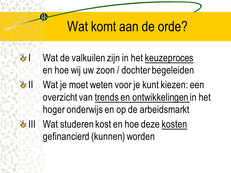 De kost gaat voor de baat – Over studiefinanciering Presentatie III VWO-examenkandidaten 3 oktober 2012