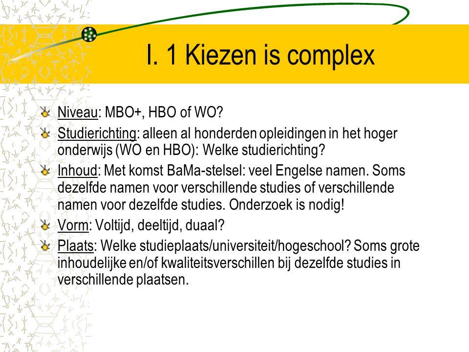 I. 1 Kiezen is complex Niveau: MBO+, HBO of WO? Studierichting: alleen al honderden opleidingen in het hoger onderwijs (WO en HBO): Welke studierichti