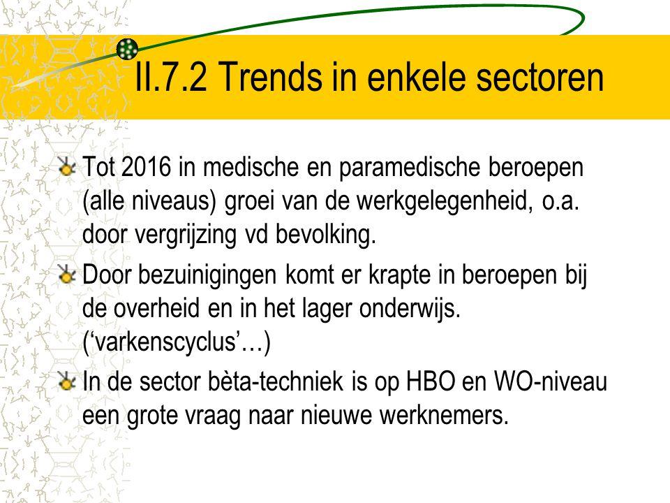 II.7.2 Trends in enkele sectoren Tot 2016 in medische en paramedische beroepen (alle niveaus) groei van de werkgelegenheid, o.a. door vergrijzing vd b
