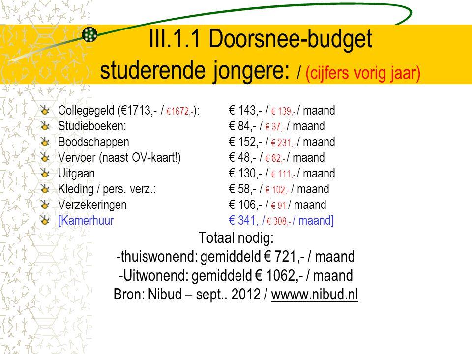 III.1.1 Doorsnee-budget studerende jongere: / (cijfers vorig jaar) Collegegeld (€1713,- / €1672,- ):€ 143,- / € 139,- / maand Studieboeken:€ 84,- / €