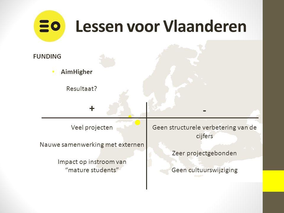 Lessen voor Vlaanderen FUNDING AimHigher Resultaat.