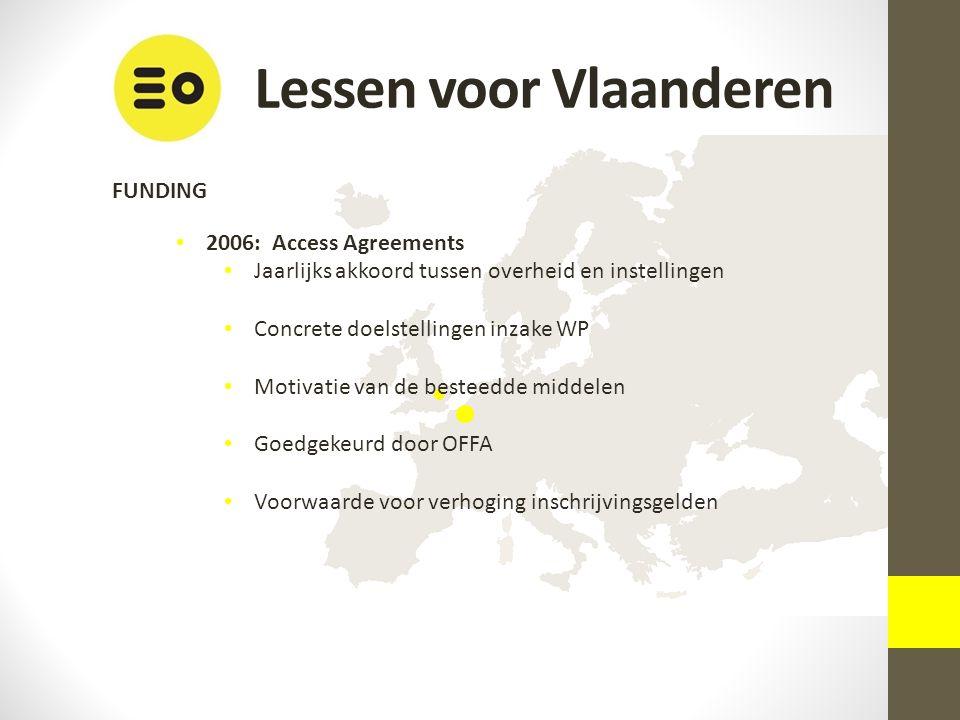 Lessen voor Vlaanderen FUNDING 2006: Access Agreements Jaarlijks akkoord tussen overheid en instellingen Concrete doelstellingen inzake WP Motivatie van de besteedde middelen Goedgekeurd door OFFA Voorwaarde voor verhoging inschrijvingsgelden