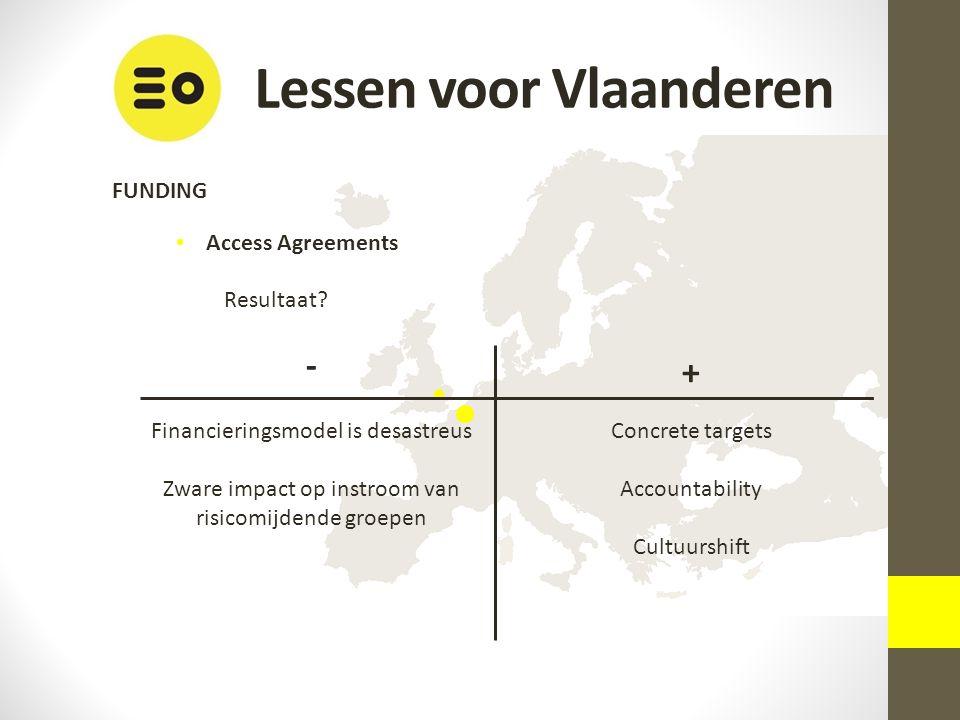 Lessen voor Vlaanderen FUNDING Access Agreements Resultaat.