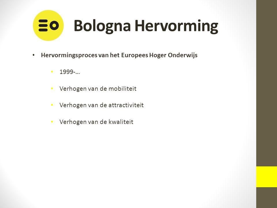 Bologna Hervorming Hervormingsproces van het Europees Hoger Onderwijs 1999-… Verhogen van de mobiliteit Verhogen van de attractiviteit Verhogen van de kwaliteit