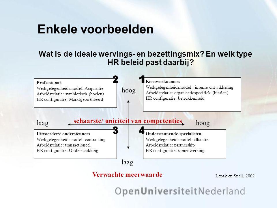 Enkele voorbeelden Wat is de ideale wervings- en bezettingsmix? En welk type HR beleid past daarbij? Professionals Werkgelegenheidsmodel: Acquisitie A