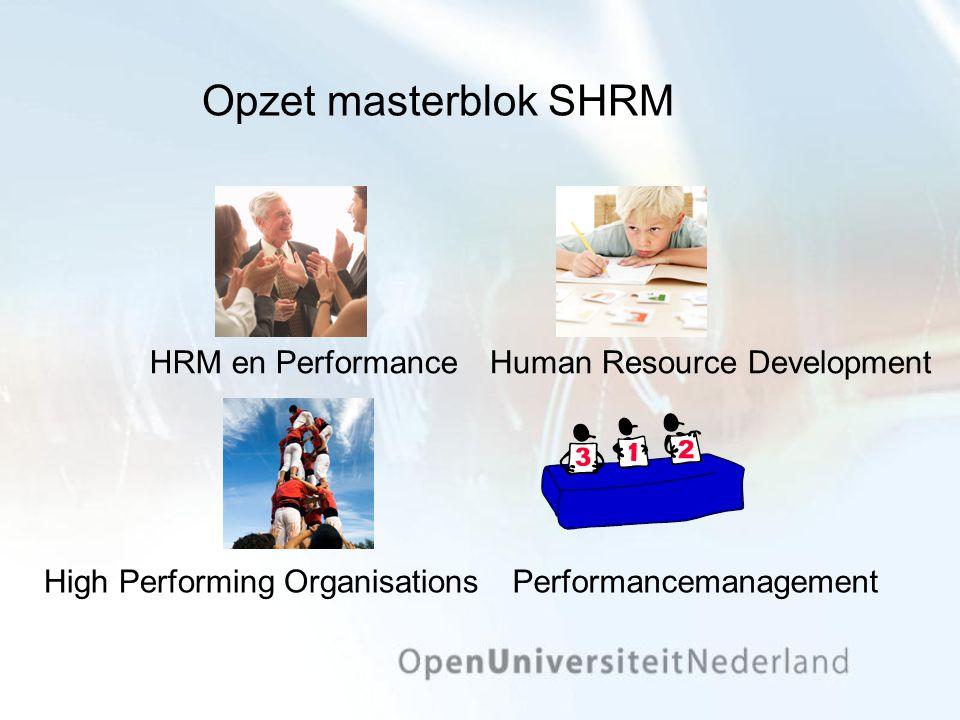 Opzet masterblok SHRM HRM en Performance High Performing Organisations Human Resource Development Performancemanagement