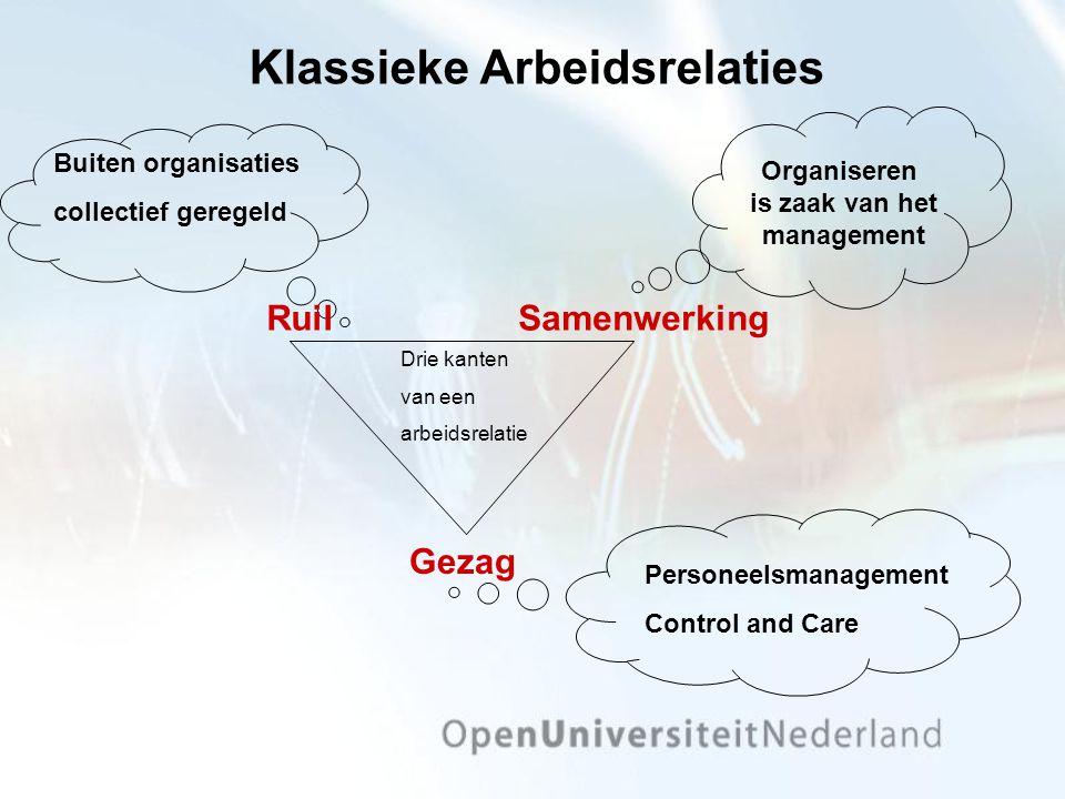 Klassieke Arbeidsrelaties Organiseren is zaak van het management Buiten organisaties collectief geregeld Personeelsmanagement Control and Care Gezag R