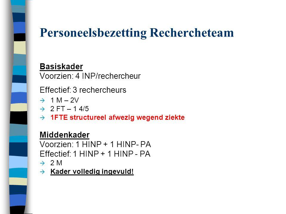 Personeelsbezetting Rechercheteam Basiskader Voorzien: 4 INP/rechercheur Effectief: 3 rechercheurs  1 M – 2V  2 FT – 1 4/5  1FTE structureel afwezi