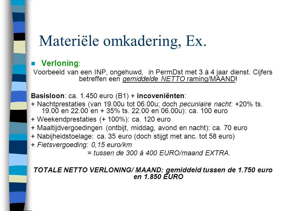 Materiële omkadering, Ex. Verloning : Voorbeeld van een INP, ongehuwd, in PermDst met 3 á 4 jaar dienst. Cijfers betreffen een gemiddelde NETTO raming