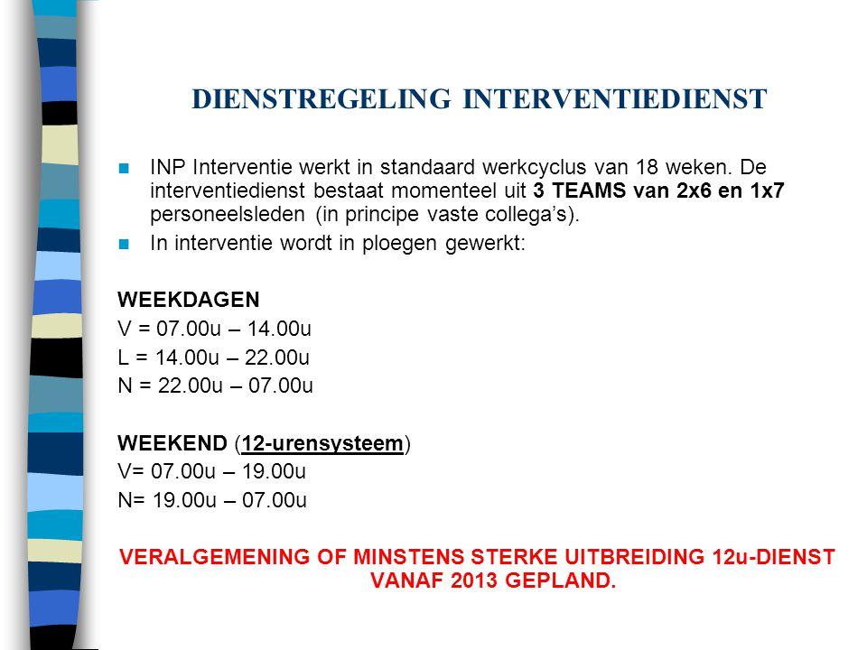 DIENSTREGELING INTERVENTIEDIENST INP Interventie werkt in standaard werkcyclus van 18 weken. De interventiedienst bestaat momenteel uit 3 TEAMS van 2x