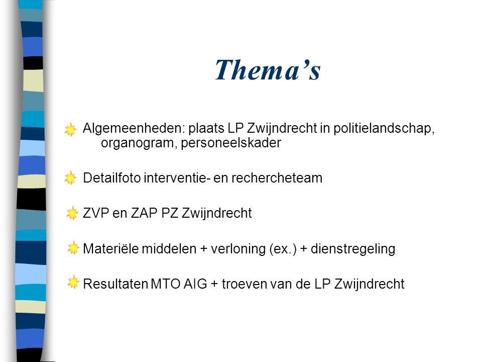 Thema's Algemeenheden: plaats LP Zwijndrecht in politielandschap, organogram, personeelskader Detailfoto interventie- en rechercheteam ZVP en ZAP PZ Z