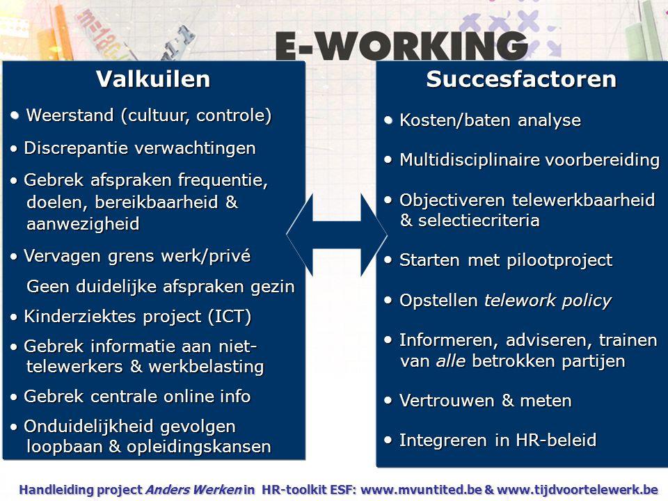 Handleiding project Anders Werken in HR-toolkit ESF: www.mvuntited.be & www.tijdvoortelewerk.be Handleiding project Anders Werken in HR-toolkit ESF: w