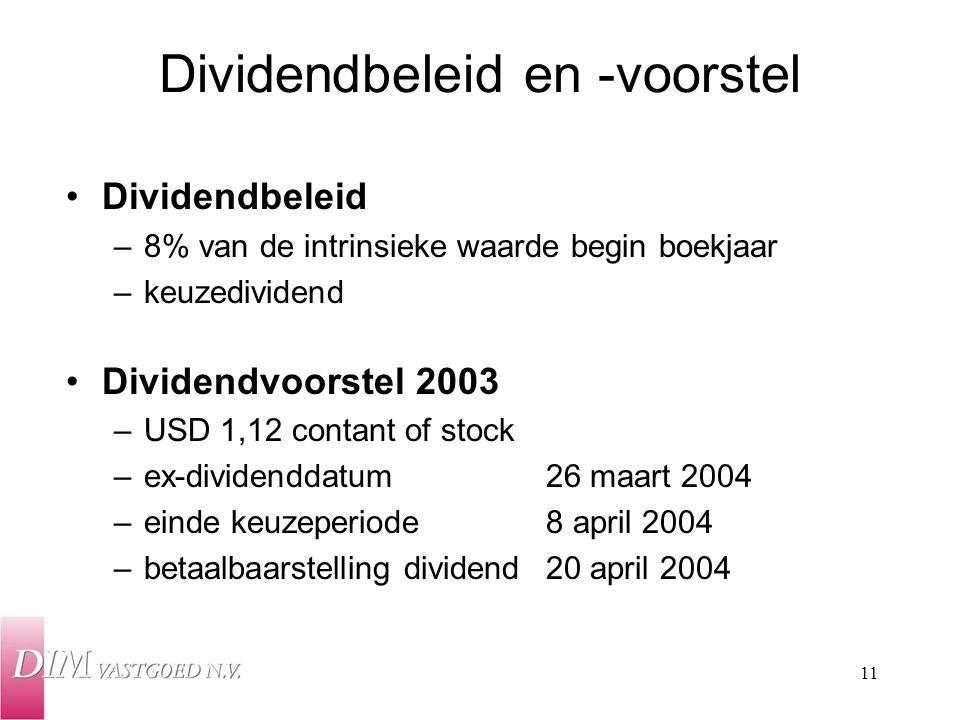11 Dividendbeleid en -voorstel Dividendbeleid –8% van de intrinsieke waarde begin boekjaar –keuzedividend Dividendvoorstel 2003 –USD 1,12 contant of s