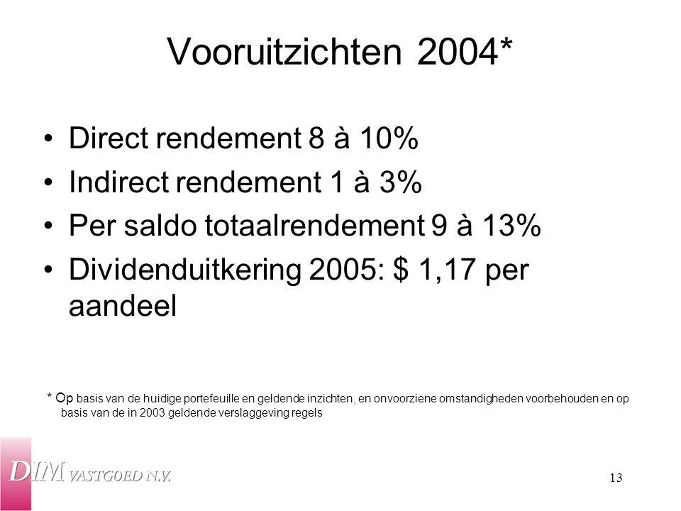 13 Vooruitzichten 2004* Direct rendement 8 à 10% Indirect rendement 1 à 3% Per saldo totaalrendement 9 à 13% Dividenduitkering 2005: $ 1,17 per aandee