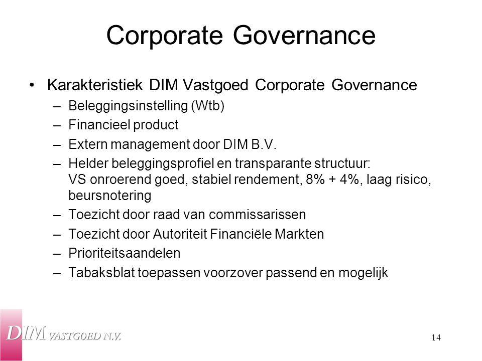 14 Corporate Governance Karakteristiek DIM Vastgoed Corporate Governance –Beleggingsinstelling (Wtb) –Financieel product –Extern management door DIM B