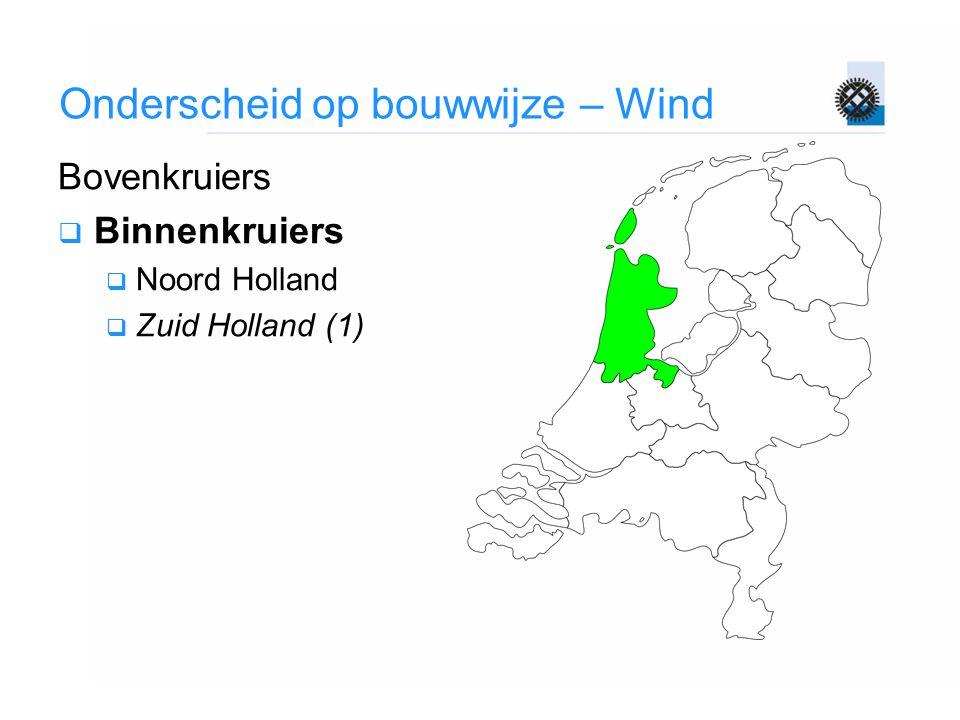 Onderscheid op bouwwijze – Wind Bovenkruiers  Binnenkruiers  Noord Holland  Zuid Holland (1)