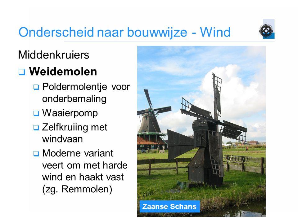 Zaanse Schans Onderscheid naar bouwwijze - Wind Middenkruiers  Weidemolen  Poldermolentje voor onderbemaling  Waaierpomp  Zelfkruiing met windvaan