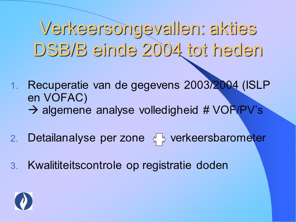 Verkeersongevallen: akties DSB/B einde 2004 tot heden 1. Recuperatie van de gegevens 2003/2004 (ISLP en VOFAC)  algemene analyse volledigheid # VOF/P