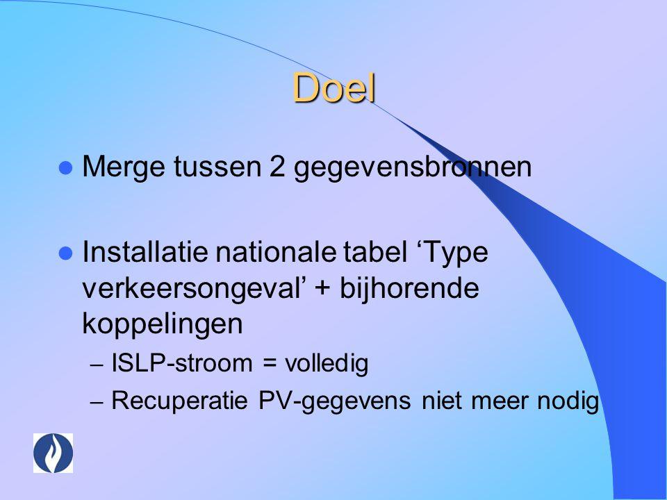 Doel Merge tussen 2 gegevensbronnen Installatie nationale tabel 'Type verkeersongeval' + bijhorende koppelingen – ISLP-stroom = volledig – Recuperatie