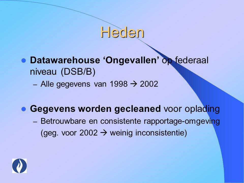 Heden Datawarehouse 'Ongevallen' op federaal niveau (DSB/B) – Alle gegevens van 1998  2002 Gegevens worden gecleaned voor oplading – Betrouwbare en c