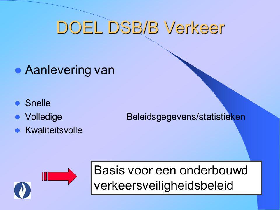 DOEL DSB/B Verkeer Aanlevering van Snelle VolledigeBeleidsgegevens/statistieken Kwaliteitsvolle Basis voor een onderbouwd verkeersveiligheidsbeleid