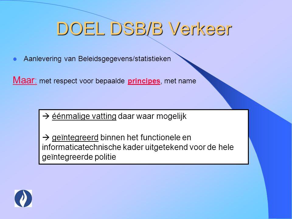 Verleden (  +/- 2002) Papieren formulieren (VOF) ingevuld na ongeval met gewonden + verstuurd naar NIS of DST voor vatting + Kwaliteit van gegevens ---Volledigheid van gegevens