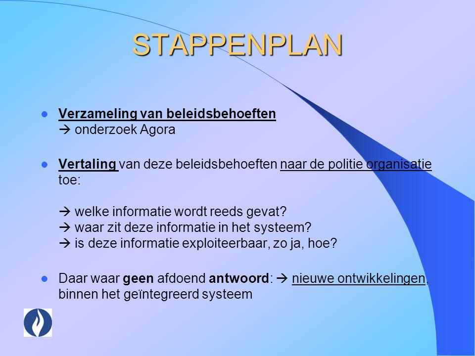 STAPPENPLAN Verzameling van beleidsbehoeften  onderzoek Agora Vertaling van deze beleidsbehoeften naar de politie organisatie toe:  welke informatie