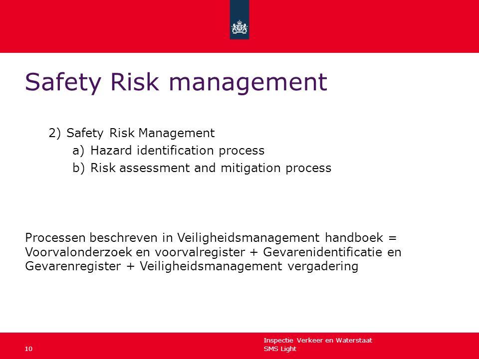 Inspectie Verkeer en Waterstaat SMS Light10 Safety Risk management 2)Safety Risk Management a)Hazard identification process b)Risk assessment and miti