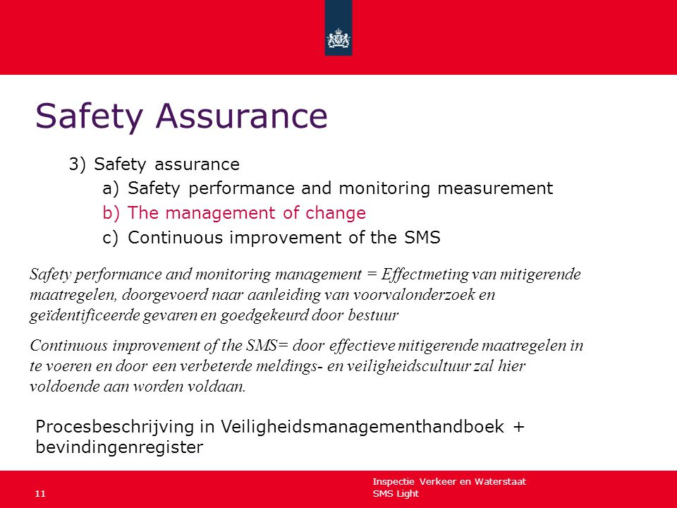 Inspectie Verkeer en Waterstaat SMS Light11 Safety Assurance 3)Safety assurance a)Safety performance and monitoring measurement b)The management of ch