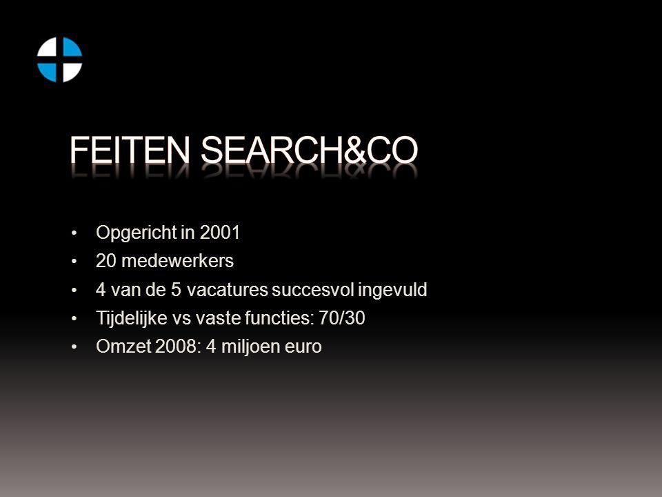 communicatie&co creatieven.com dutchexpats marketing&co pasearch pzsearch redactie&co