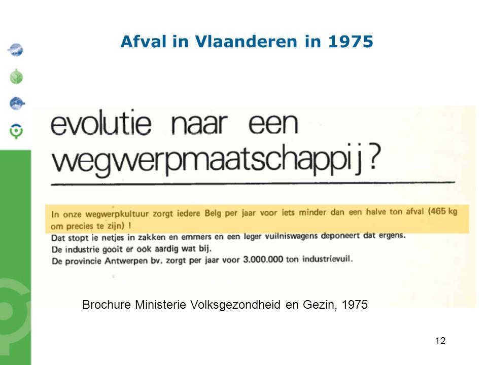 12 Afval in Vlaanderen in 1975 Afvalcijfers Vlaanderen, Europa Brochure Ministerie Volksgezondheid en Gezin, 1975